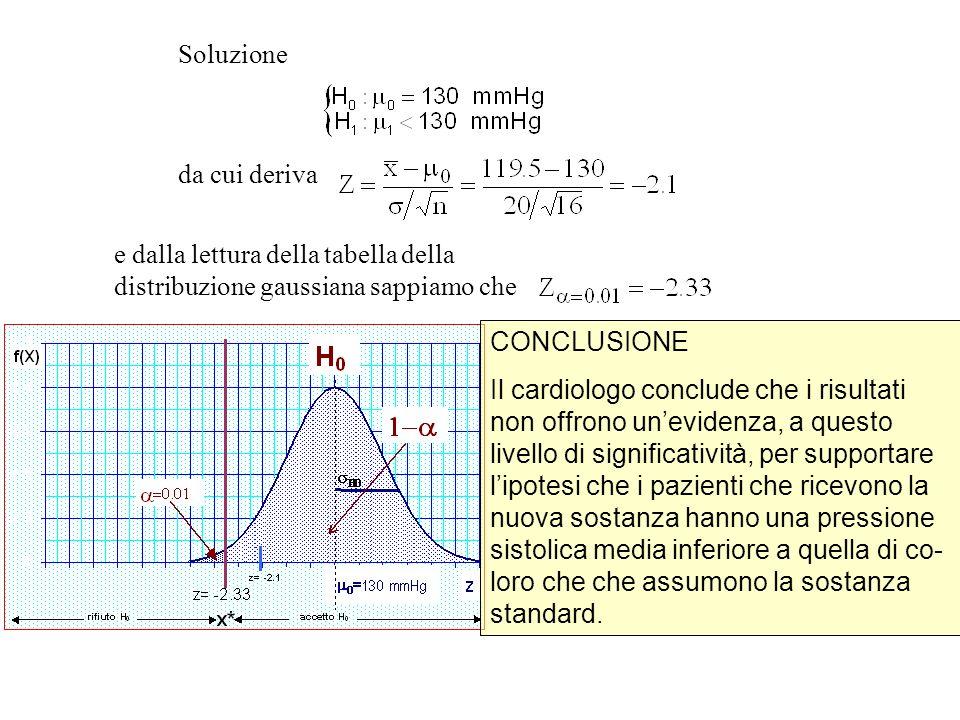 Soluzioneda cui deriva. e dalla lettura della tabella della. distribuzione gaussiana sappiamo che. CONCLUSIONE.