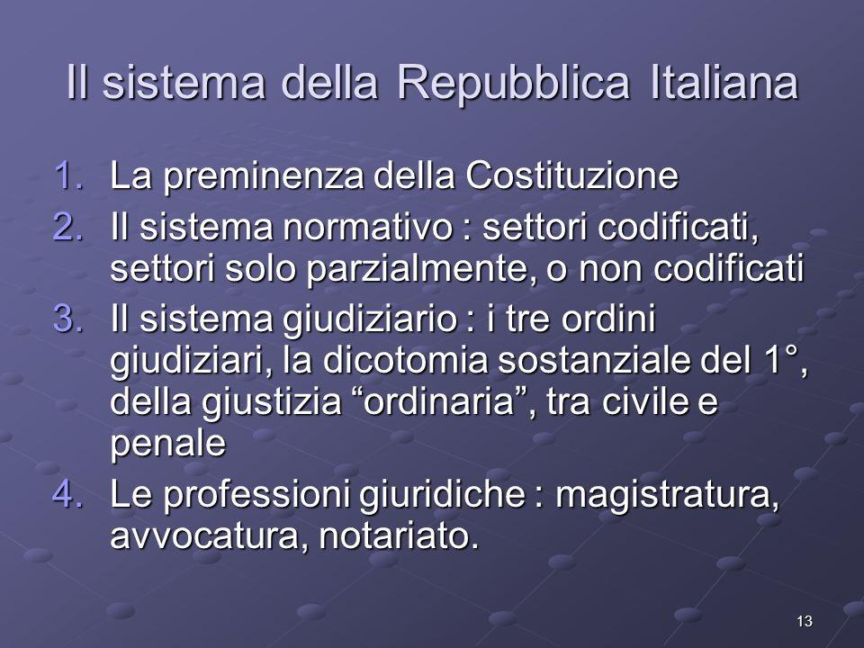 Il sistema della Repubblica Italiana