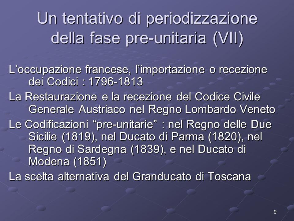 Un tentativo di periodizzazione della fase pre-unitaria (VII)