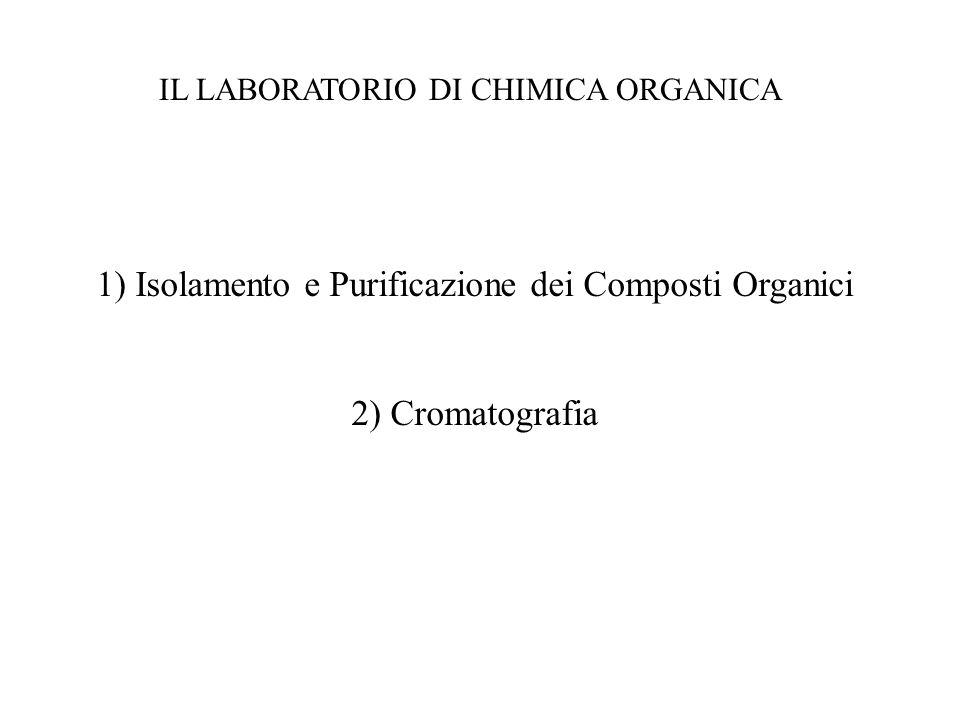 1) Isolamento e Purificazione dei Composti Organici