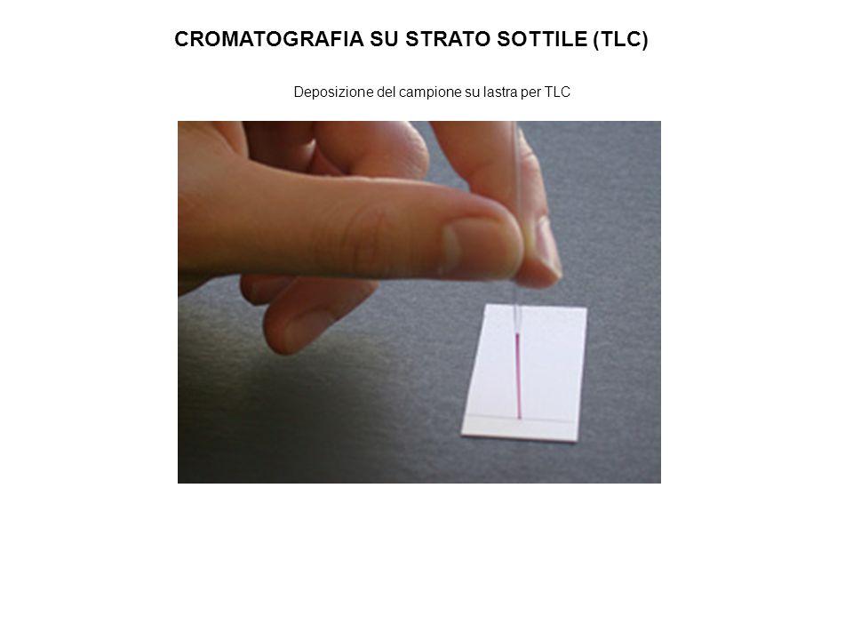 CROMATOGRAFIA SU STRATO SOTTILE (TLC)