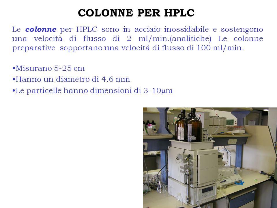 COLONNE PER HPLC