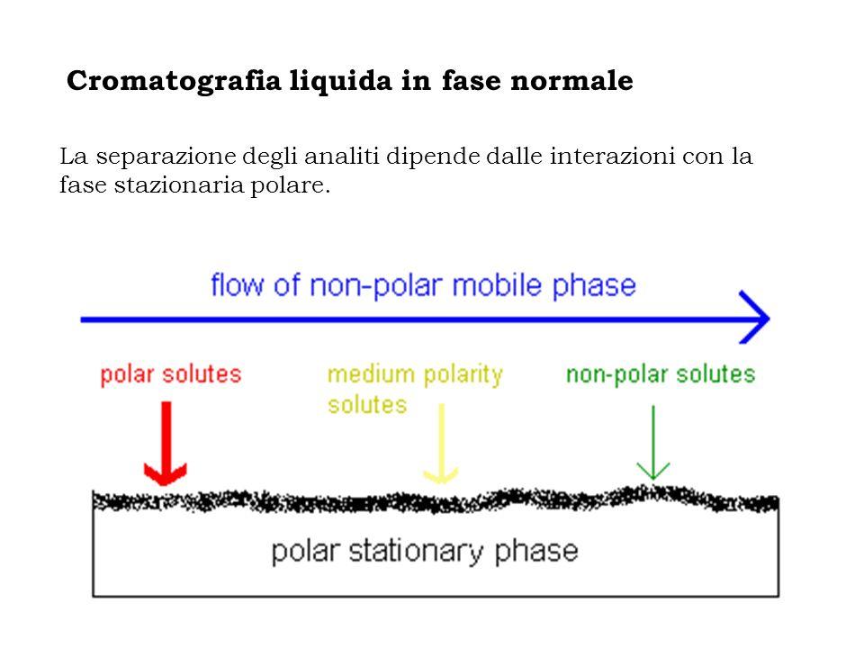 Cromatografia liquida in fase normale