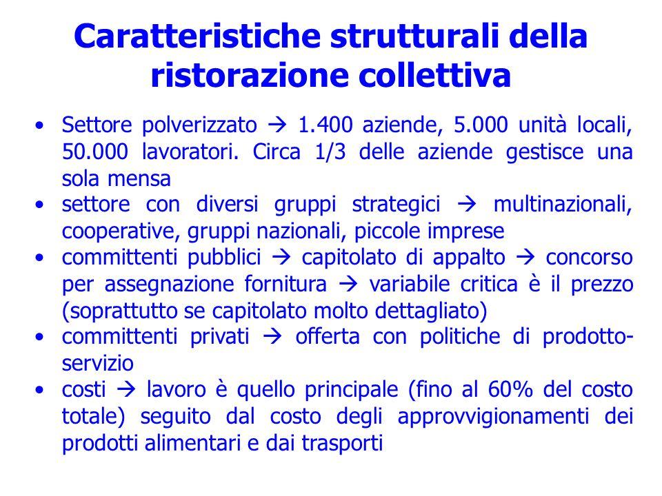 Caratteristiche strutturali della ristorazione collettiva