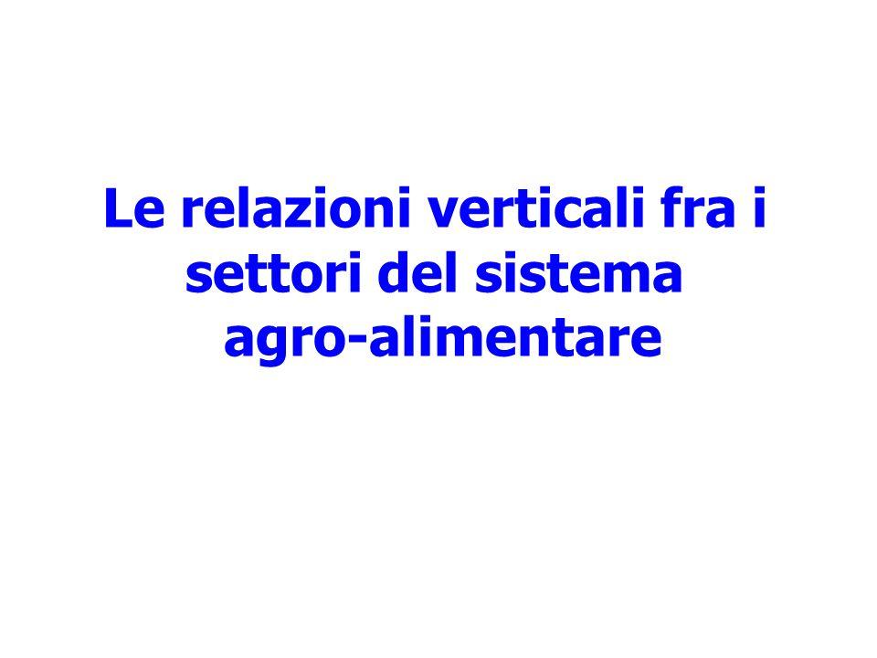 Le relazioni verticali fra i settori del sistema agro-alimentare