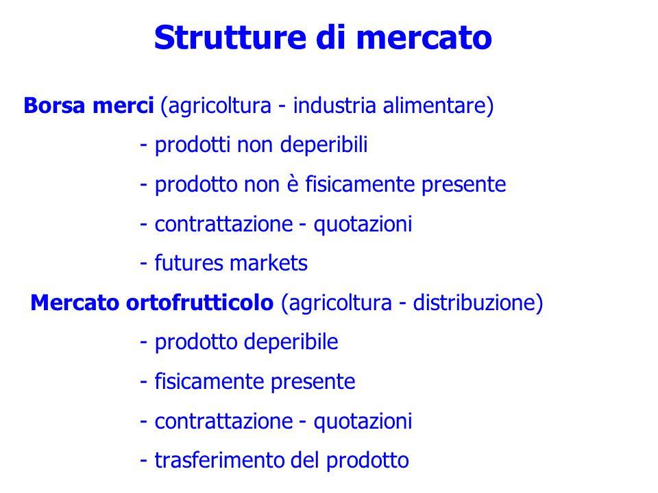 Strutture di mercato Borsa merci (agricoltura - industria alimentare)
