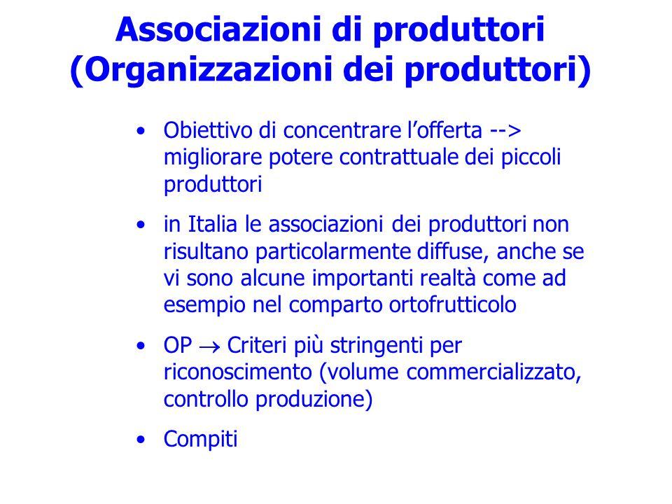 Associazioni di produttori (Organizzazioni dei produttori)