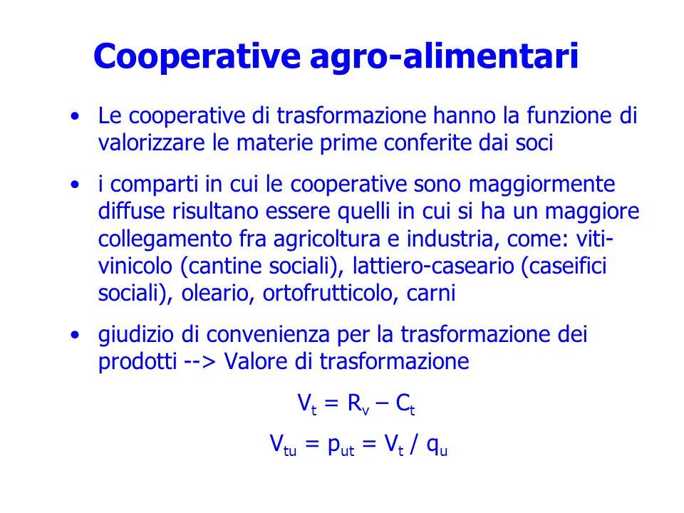 Cooperative agro-alimentari