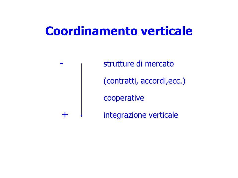 Coordinamento verticale