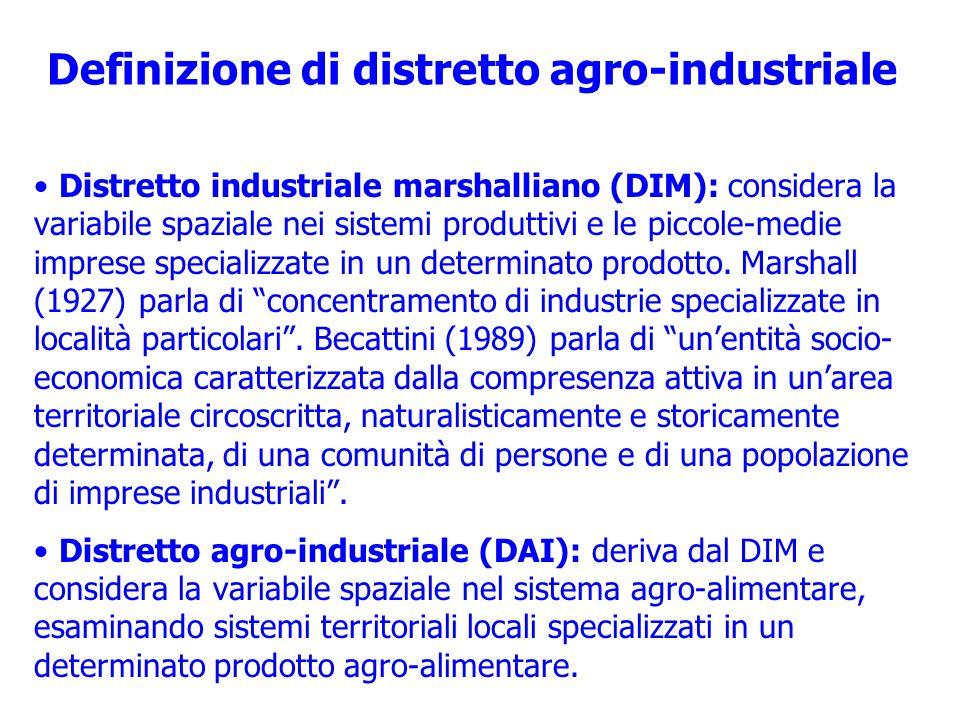 Definizione di distretto agro-industriale