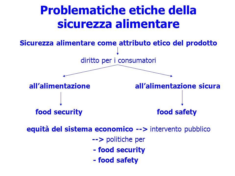 Problematiche etiche della sicurezza alimentare