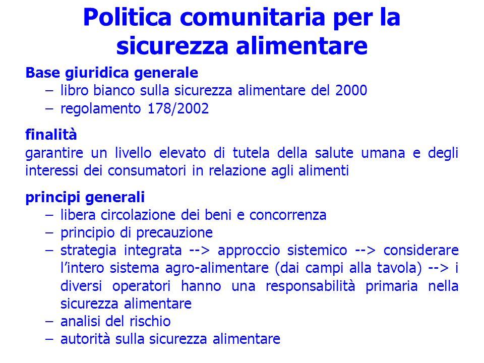 Politica comunitaria per la sicurezza alimentare