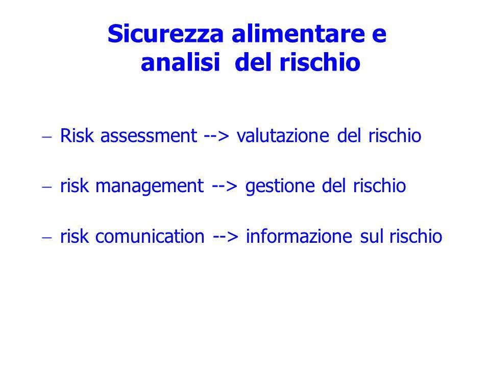 Sicurezza alimentare e analisi del rischio