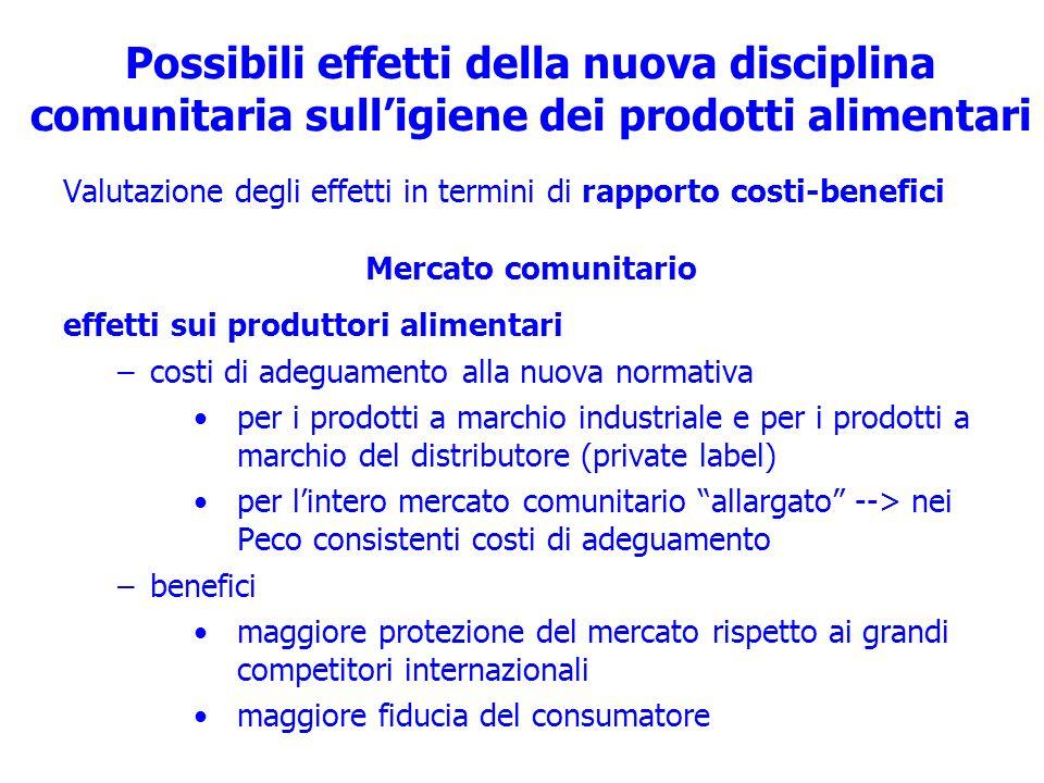 Possibili effetti della nuova disciplina comunitaria sull'igiene dei prodotti alimentari