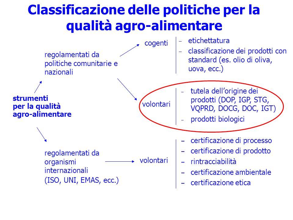 Classificazione delle politiche per la qualità agro-alimentare