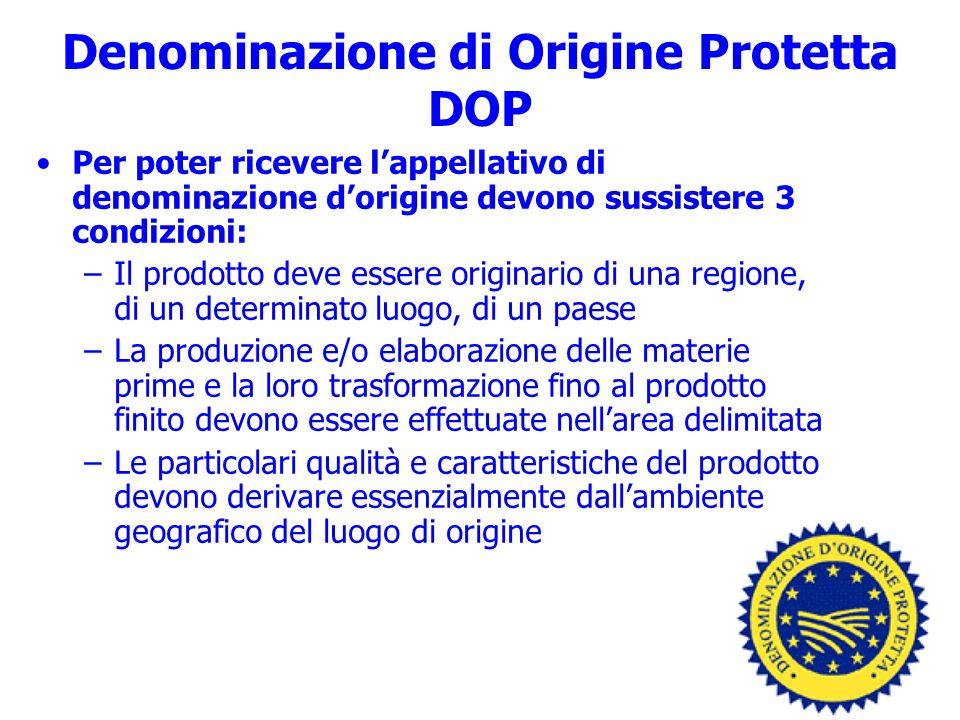 Denominazione di Origine Protetta DOP