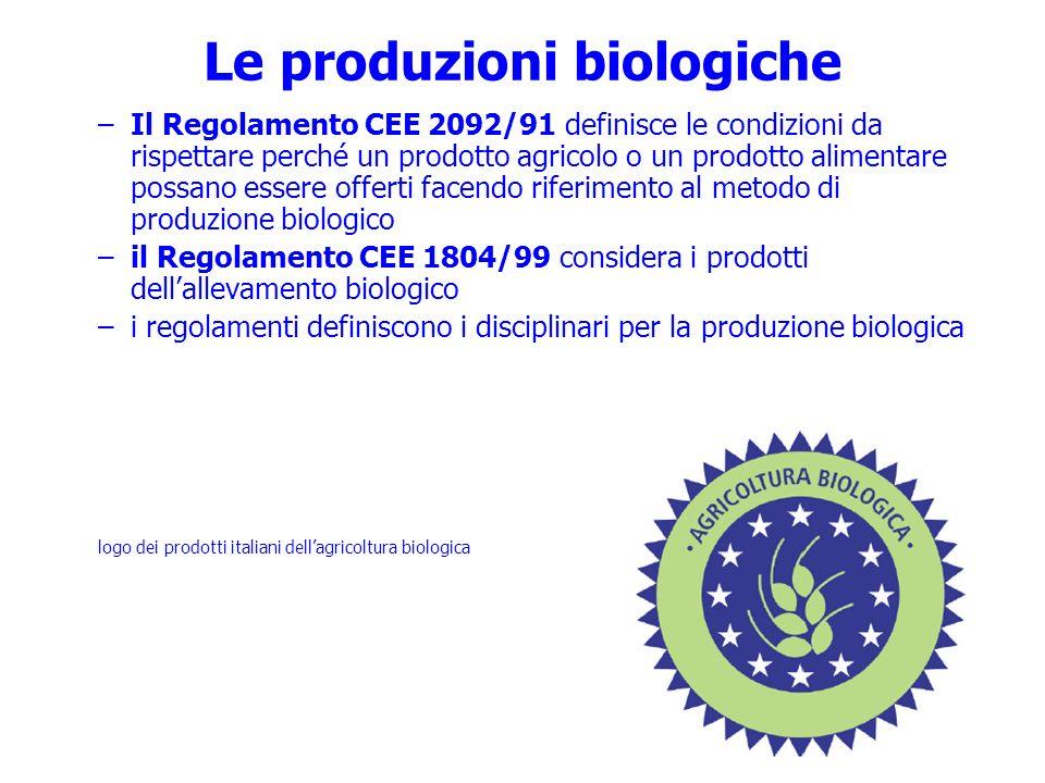Le produzioni biologiche