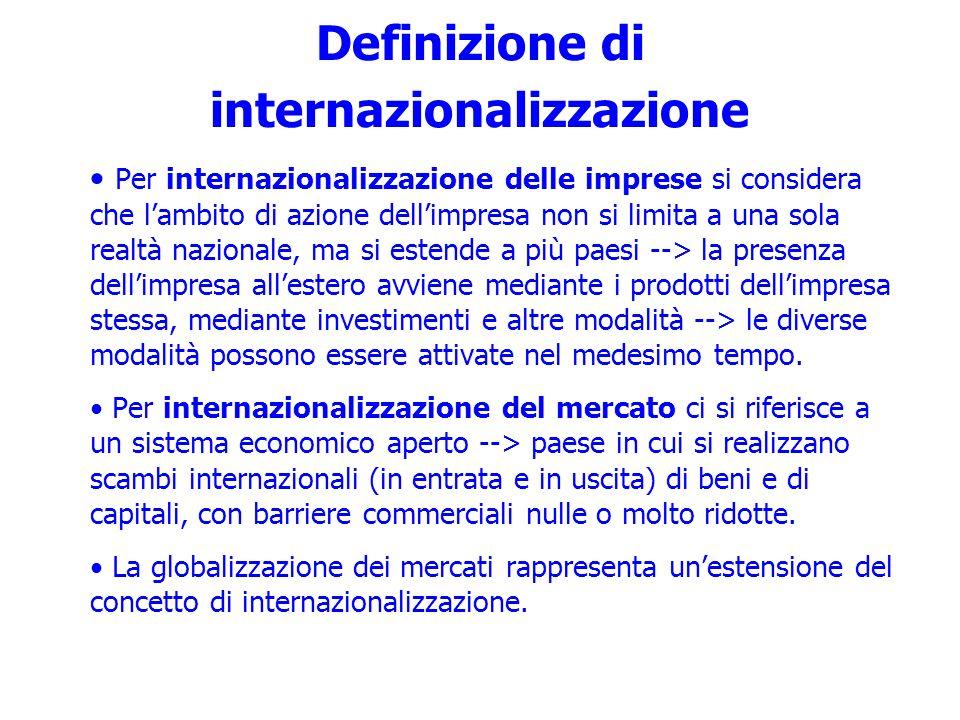 Definizione di internazionalizzazione