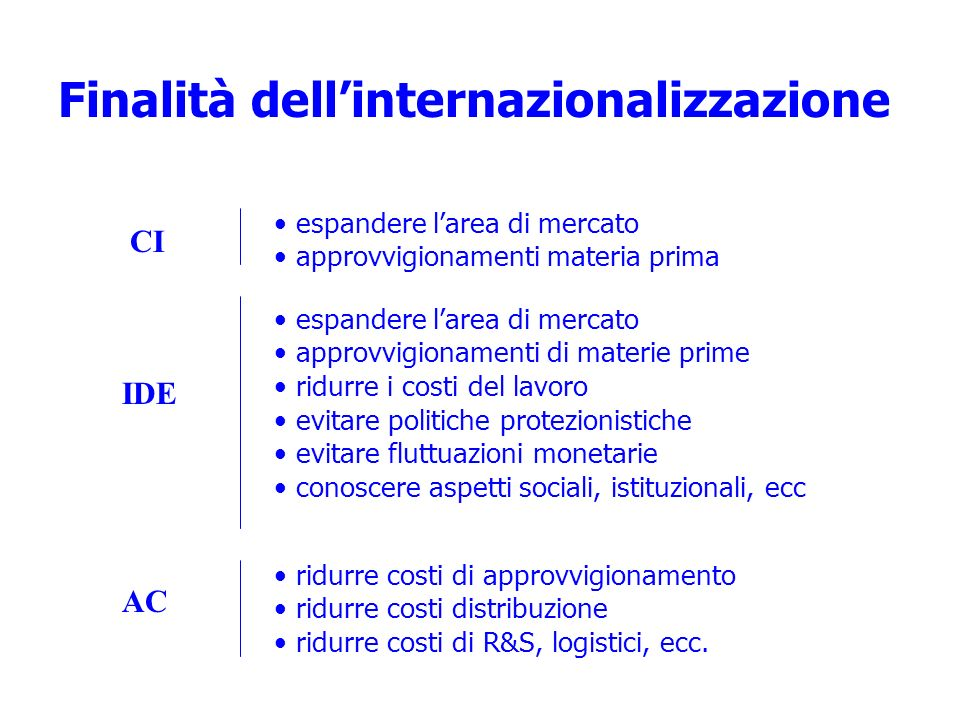 Finalità dell'internazionalizzazione