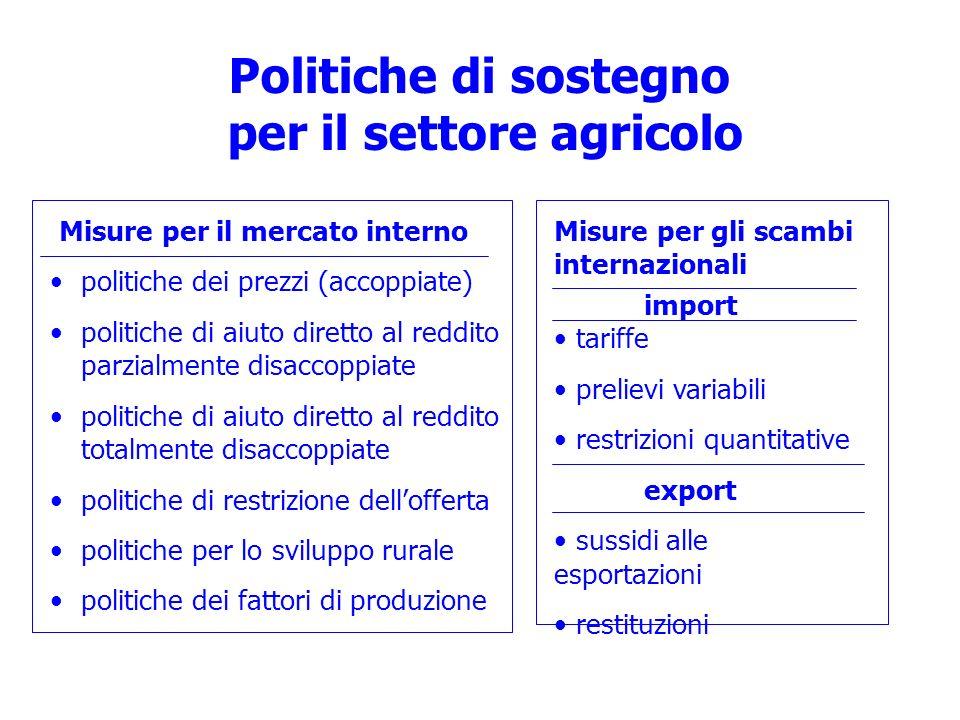 per il settore agricolo