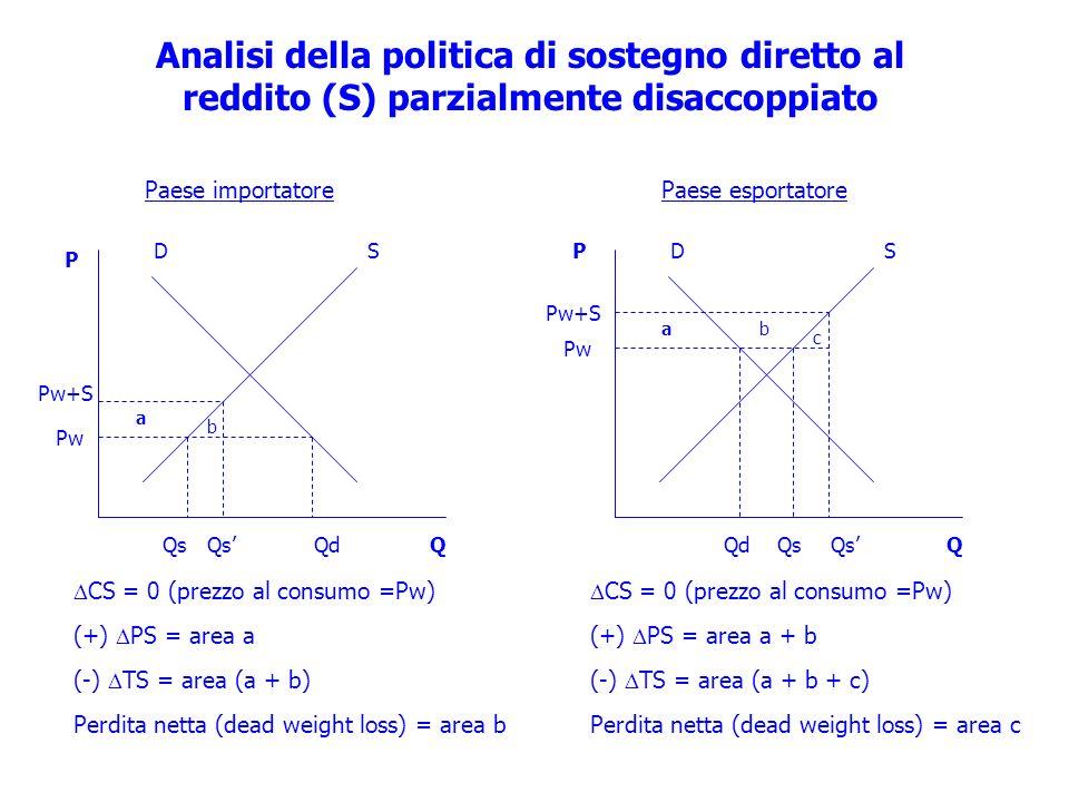 Analisi della politica di sostegno diretto al reddito (S) parzialmente disaccoppiato
