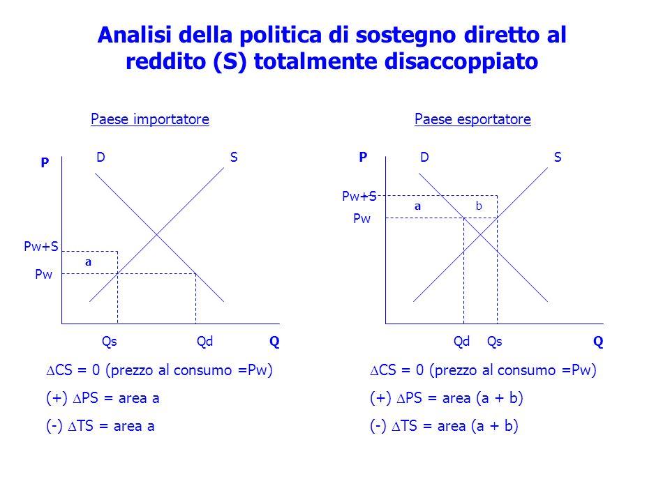 Analisi della politica di sostegno diretto al reddito (S) totalmente disaccoppiato
