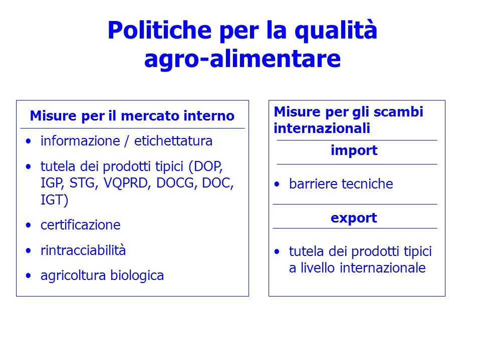 Politiche per la qualità agro-alimentare