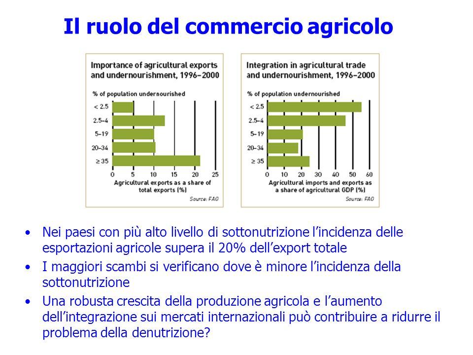 Il ruolo del commercio agricolo