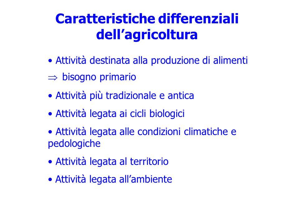 Caratteristiche differenziali dell'agricoltura