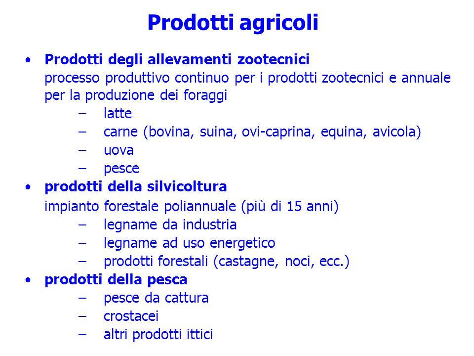 Prodotti agricoli impianto forestale poliannuale (più di 15 anni)