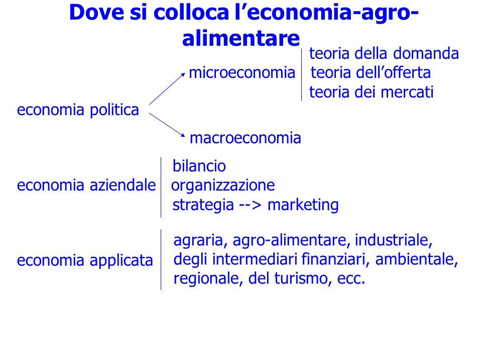 Dove si colloca l'economia-agro-alimentare