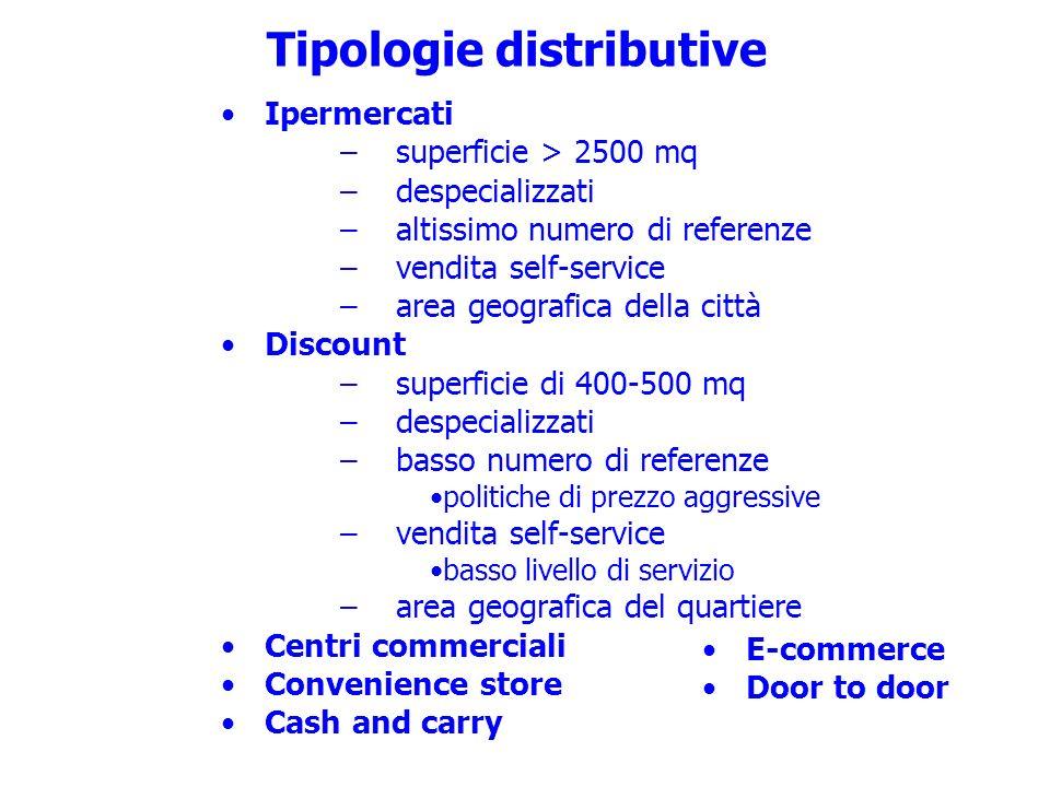 Tipologie distributive