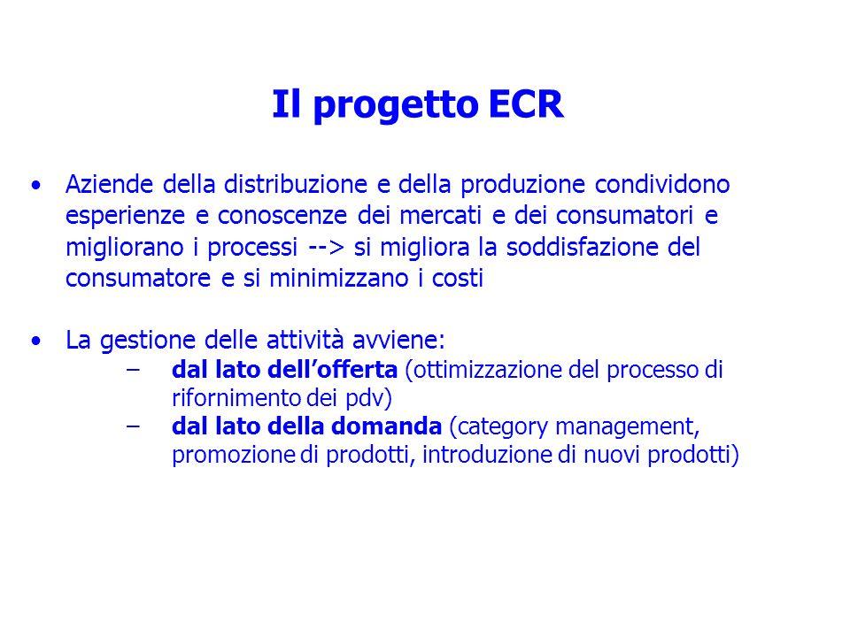 Il progetto ECR