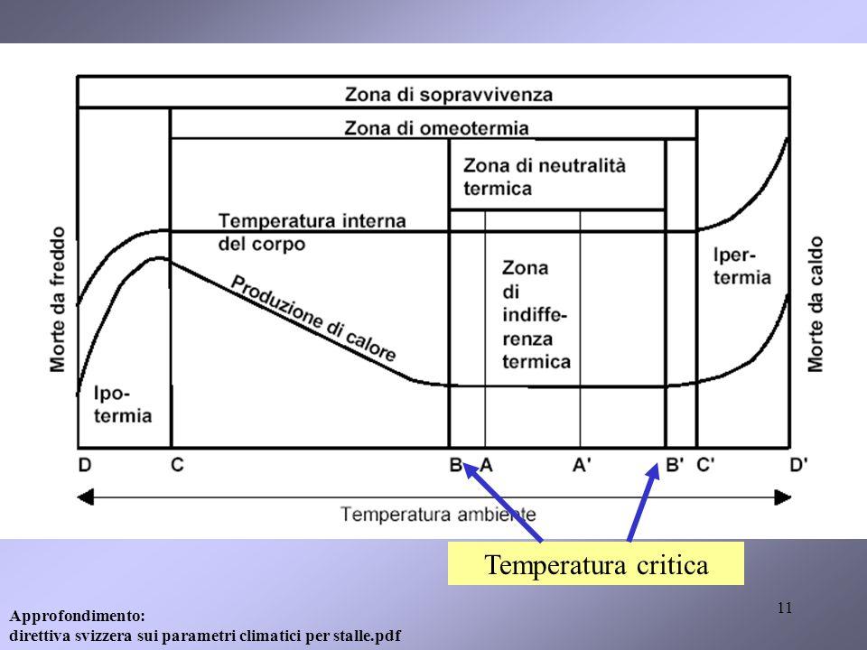 Temperatura critica Approfondimento: