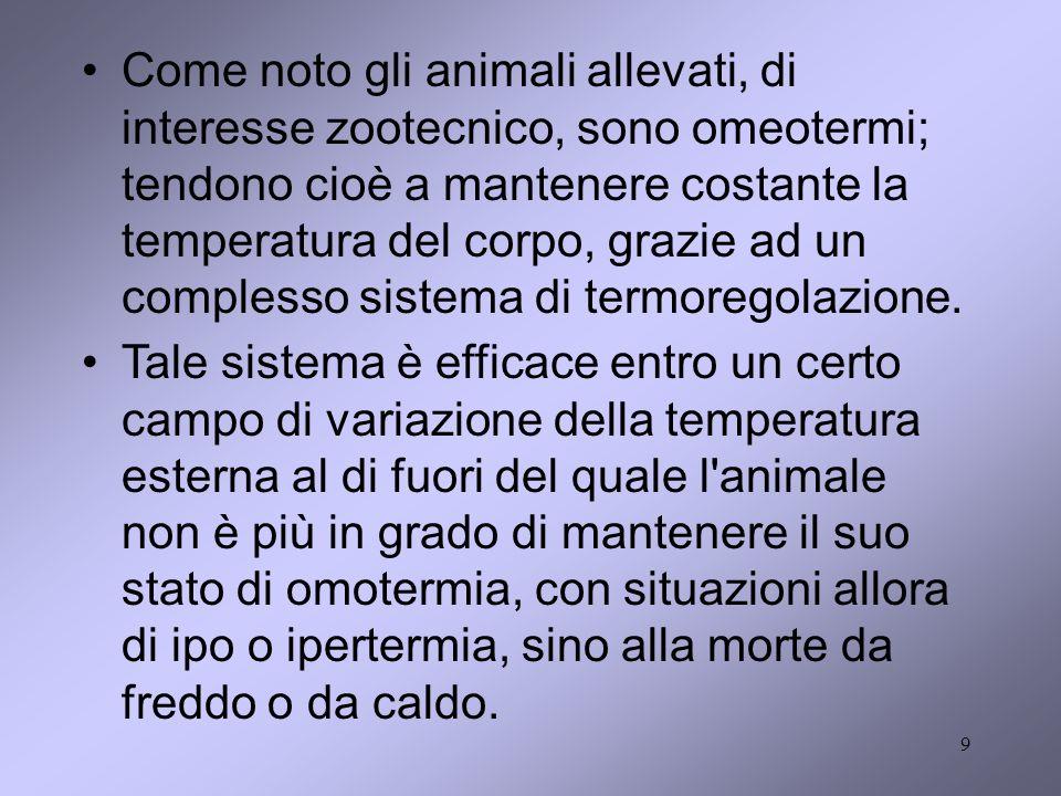 Come noto gli animali allevati, di interesse zootecnico, sono omeotermi; tendono cioè a mantenere costante la temperatura del corpo, grazie ad un complesso sistema di termoregolazione.