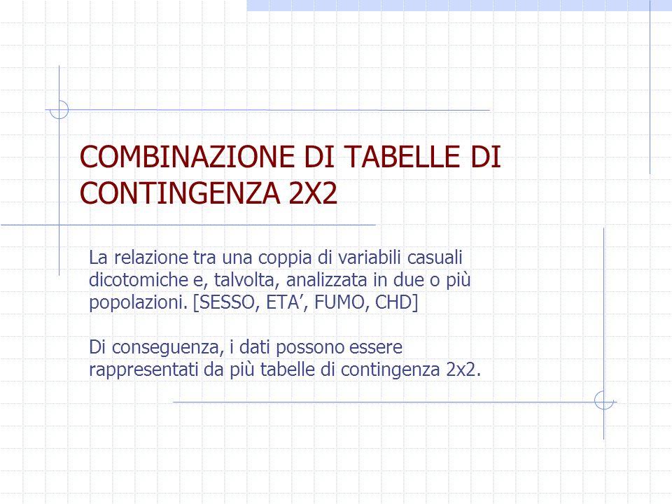COMBINAZIONE DI TABELLE DI CONTINGENZA 2X2