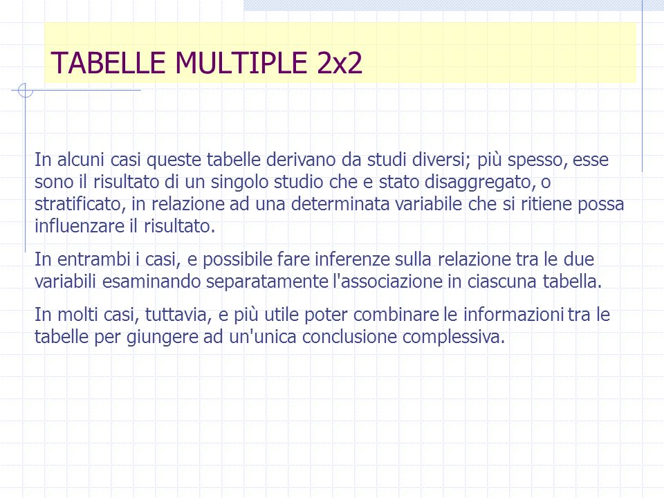 TABELLE MULTIPLE 2x2