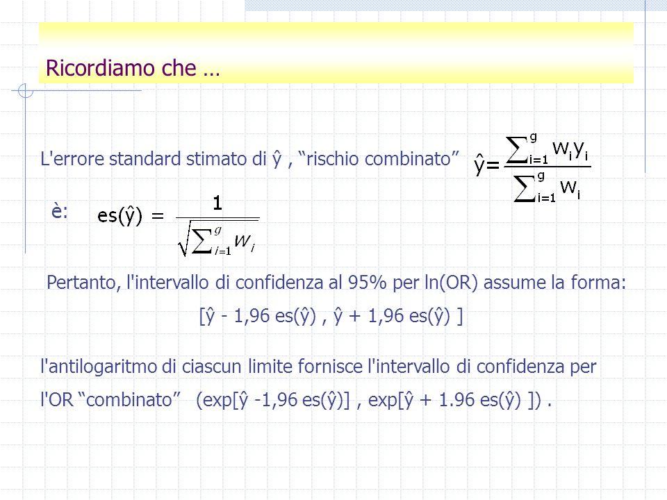 L errore standard stimato di ŷ , rischio combinato