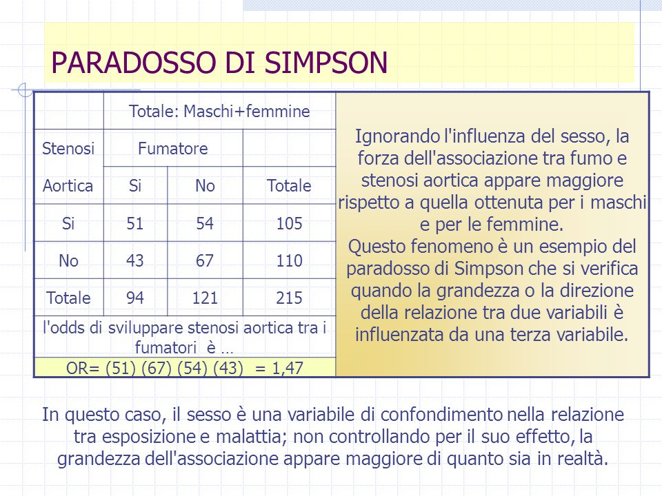 PARADOSSO DI SIMPSON Totale: Maschi+femmine.