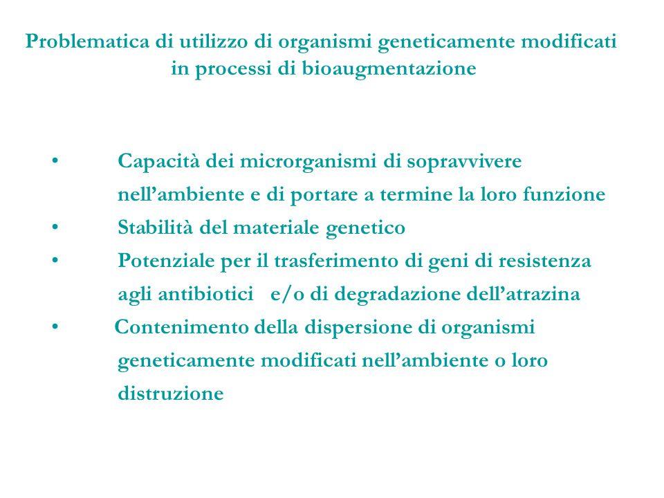 Problematica di utilizzo di organismi geneticamente modificati