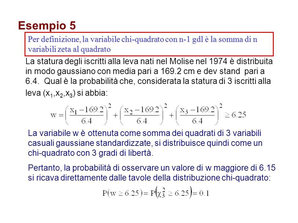 Esempio 5 Per definizione, la variabile chi-quadrato con n-1 gdl è la somma di n variabili zeta al quadrato.