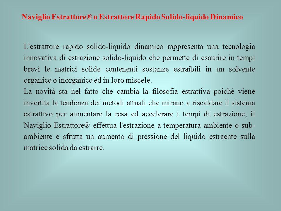 Naviglio Estrattore® o Estrattore Rapido Solido-liquido Dinamico