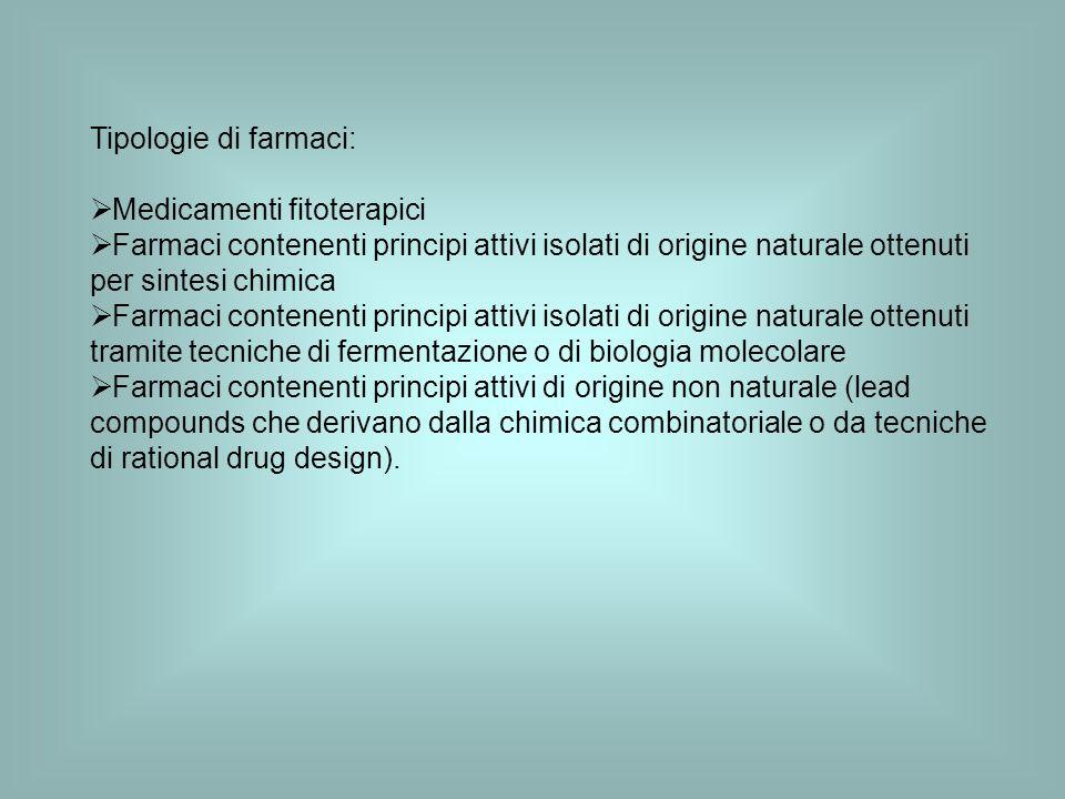 Tipologie di farmaci: Medicamenti fitoterapici. Farmaci contenenti principi attivi isolati di origine naturale ottenuti per sintesi chimica.