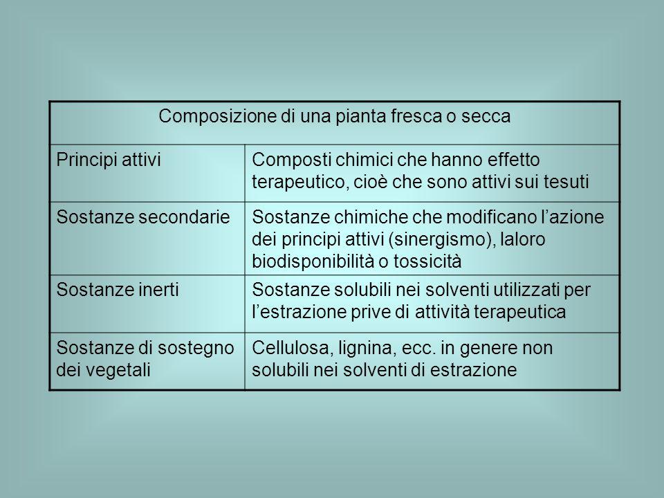 Composizione di una pianta fresca o secca