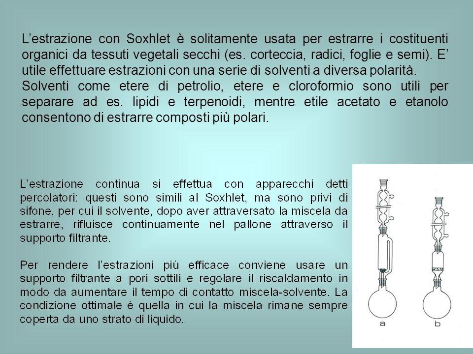 L'estrazione con Soxhlet è solitamente usata per estrarre i costituenti organici da tessuti vegetali secchi (es. corteccia, radici, foglie e semi). E' utile effettuare estrazioni con una serie di solventi a diversa polarità.