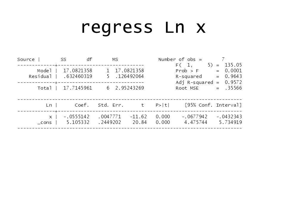 regress Ln x Source | SS df MS Number of obs = 7