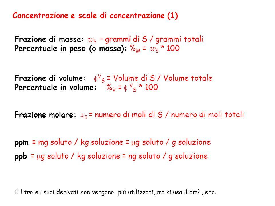 Concentrazione e scale di concentrazione (1)
