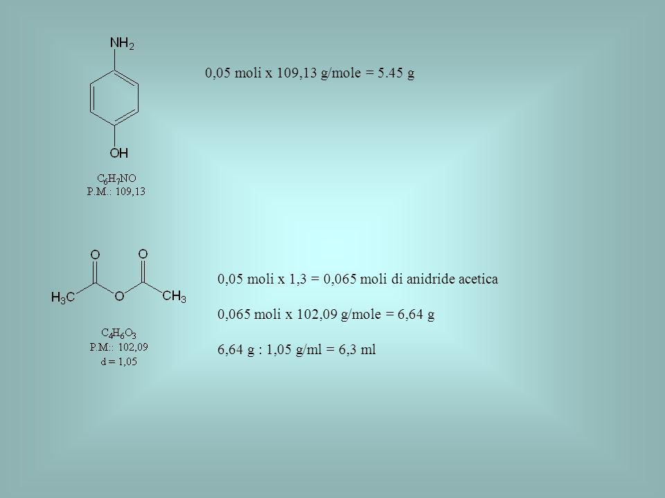 0,05 moli x 109,13 g/mole = 5.45 g 0,05 moli x 1,3 = 0,065 moli di anidride acetica. 0,065 moli x 102,09 g/mole = 6,64 g.