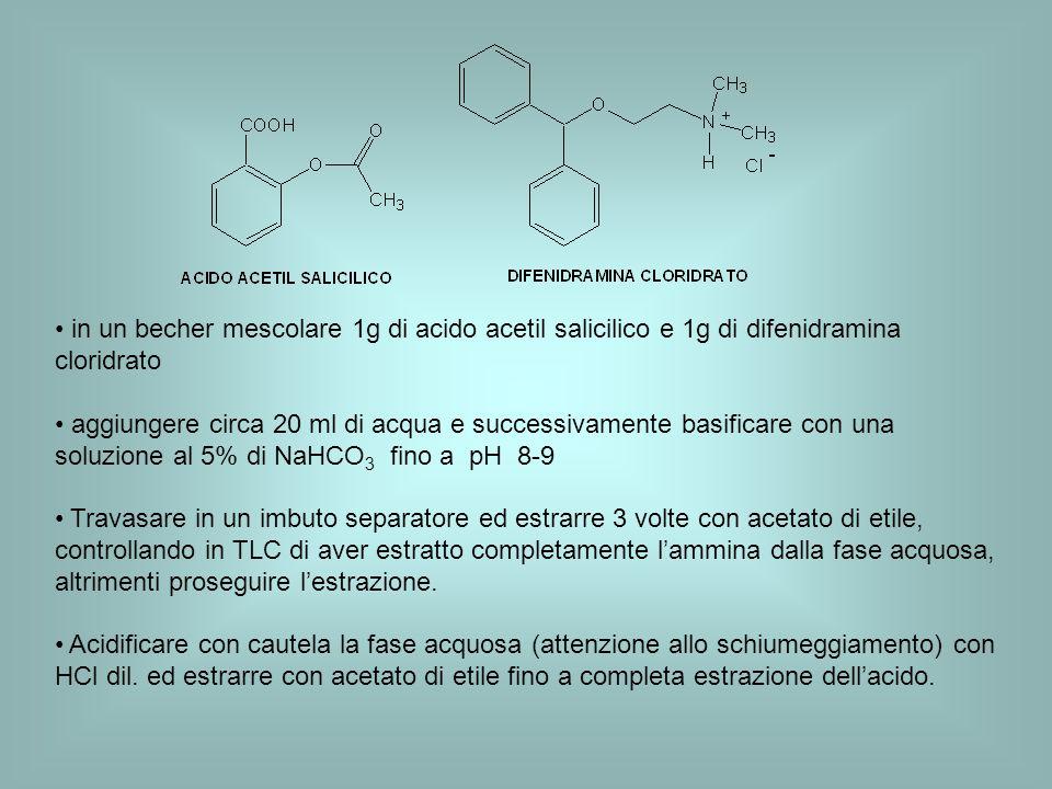 in un becher mescolare 1g di acido acetil salicilico e 1g di difenidramina cloridrato