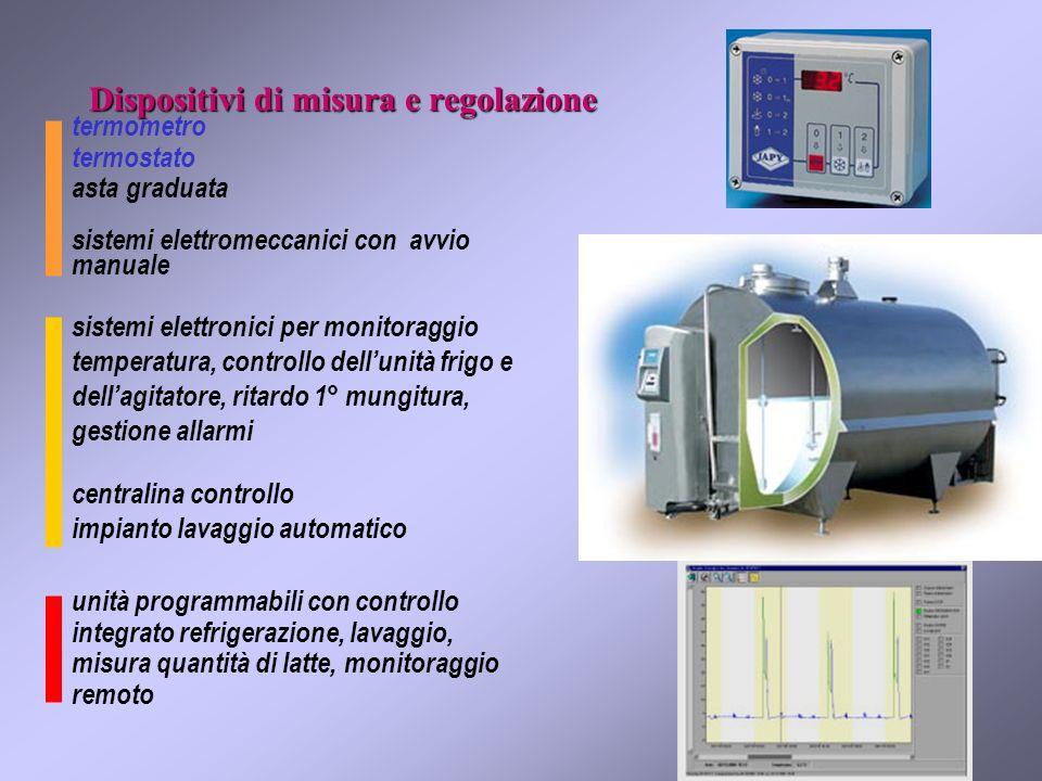 Dispositivi di misura e regolazione